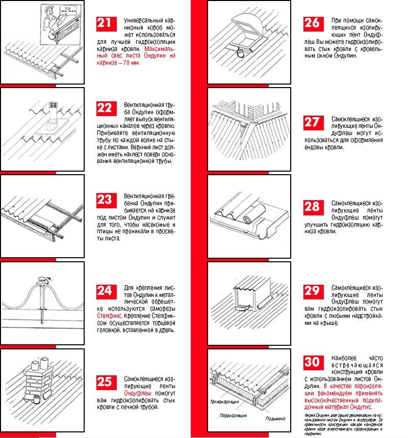 Укладка ондулина пошаговая инструкция