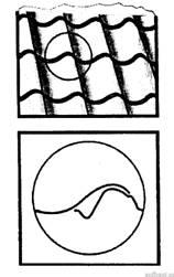 капиллярная канавка металлочерепицы
