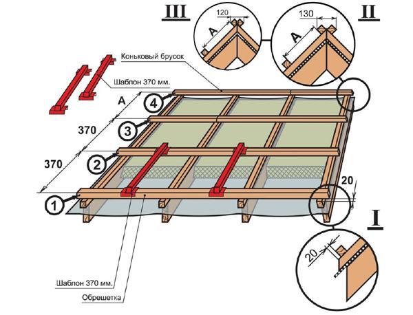 как сделать обрешетку под металлочерепицу