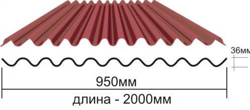 размер листа ондулина