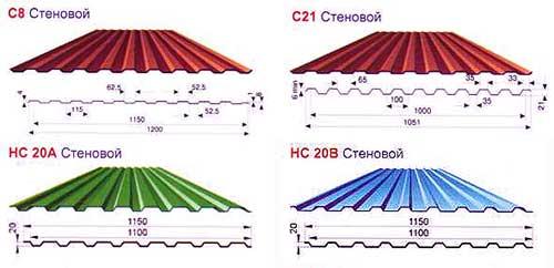виды и размеры стенового профнастила