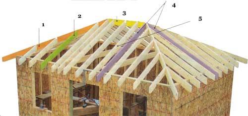 основные узлы вальмовой крыши