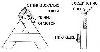 соединение верхнего элемента