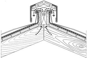 обустройство конька для вентилируемой крыши
