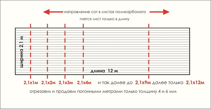 Легкий и прочный профнастил 8-миллиметровой толщины универсален
