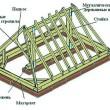 stropilnaya_sistema