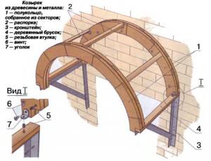 конструкция козырька арочного типа