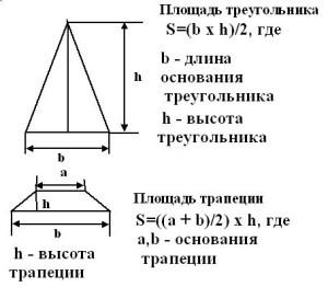 полезные формулы для расчета площади