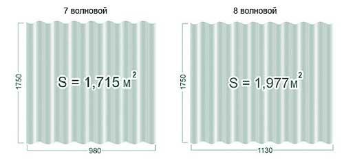 размеры и площадь листов шифера