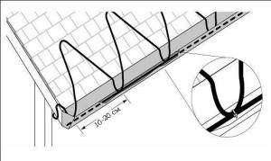 принцип укладки кабеля