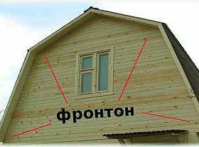 фронтон крыши - что это?