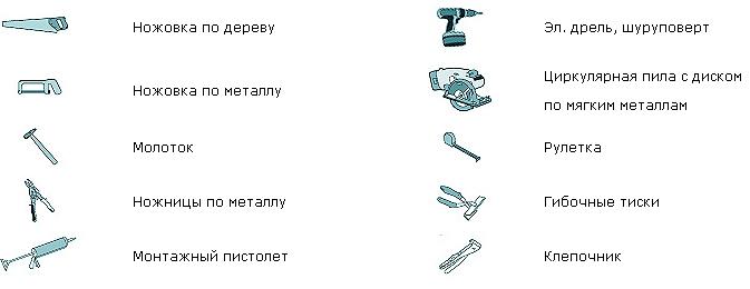 инструменты для монтажа композитной кровли