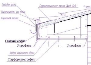 схема подшивки сайдингом
