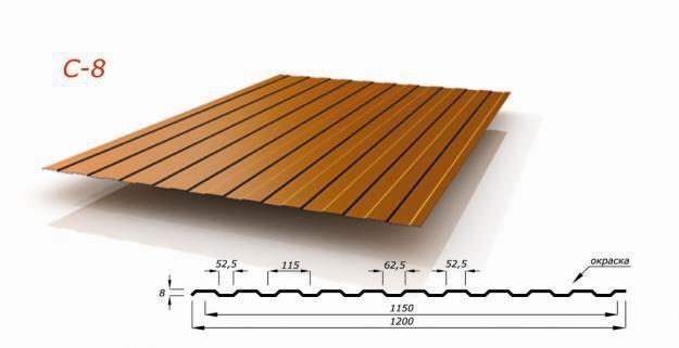 профнастил для обшивки фасада ПС-8