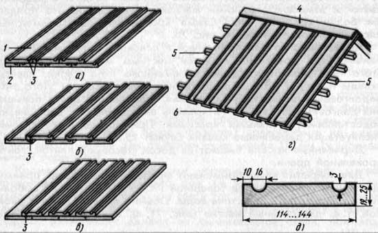 Варианты укладки тесовой крыши