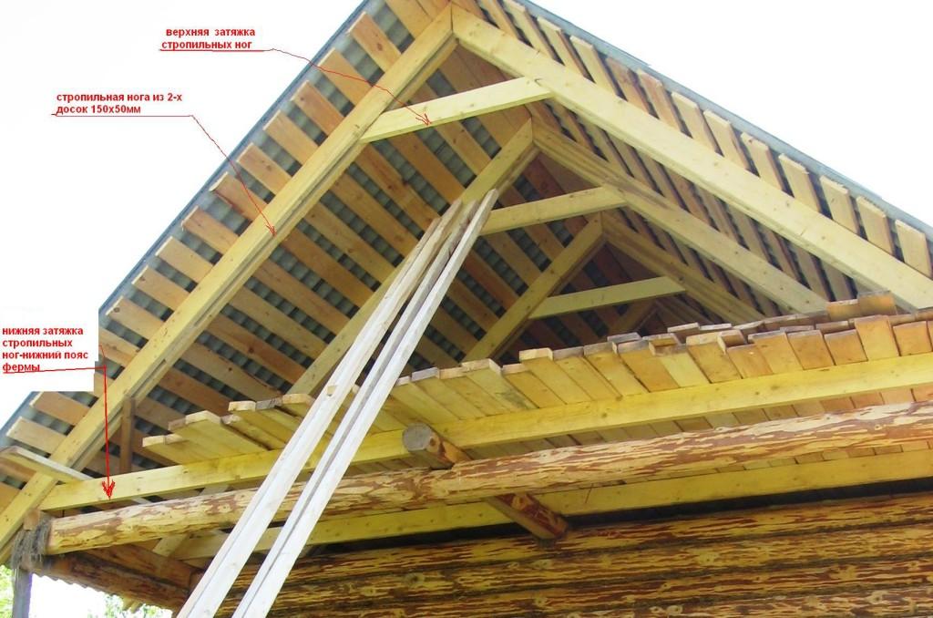 стропильная конструкция банной крыши