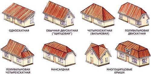 варианты конструкций крыш