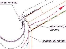 kapelnik_na_myagkoy_krovle