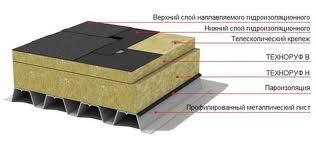 термоплита на металлическом основании