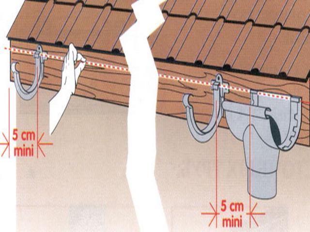 Пластиковые водостоки для крыши установка