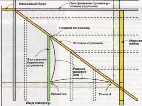 Схема стропил для вальмовой крыши