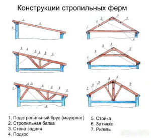 Конструкции стропильных ферм