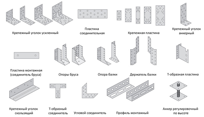 metallicheskie-krepejnie-elementyi