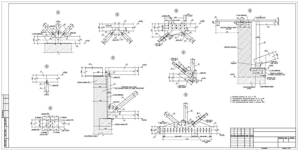 Основные узлы крыши
