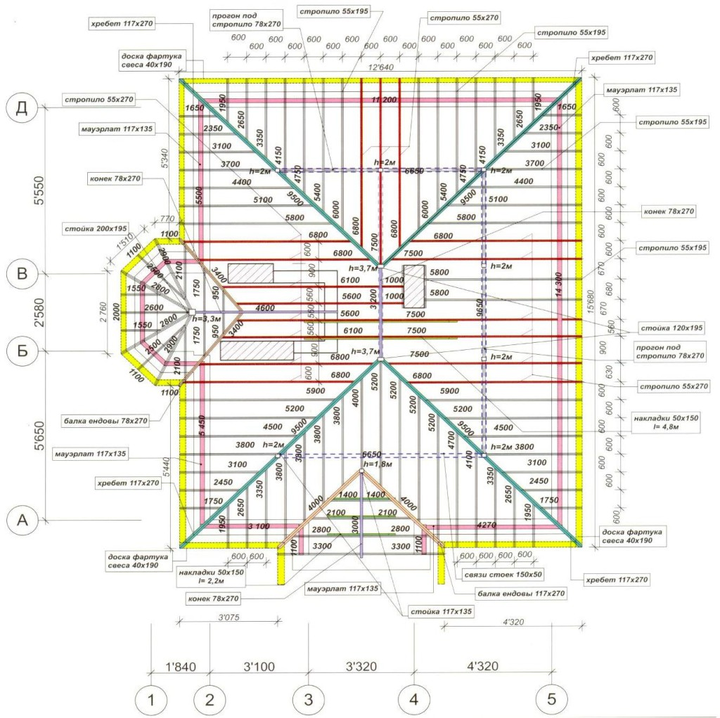 План крыши