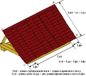 Расчет двускатной крыши