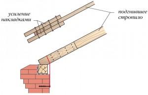 Усиление деревянными накладками