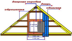 Установка дверной коробки в чердачном помещении