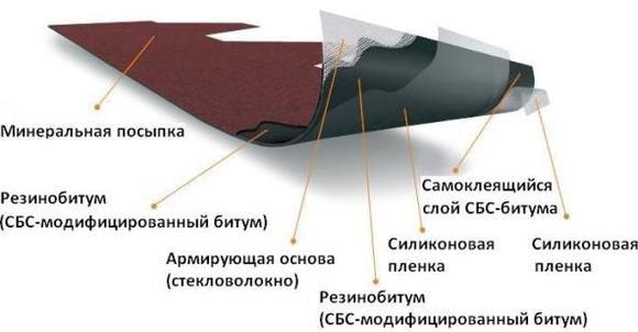 Структура черепицы Керабит