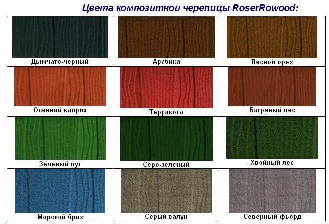 Цветовая гамма Roser rowood